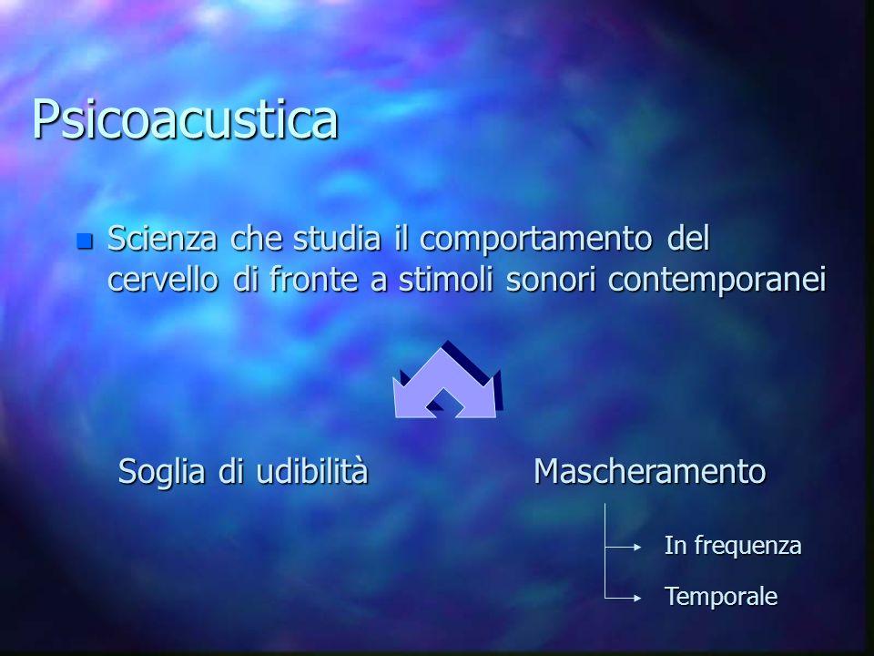 Psicoacustica n Scienza che studia il comportamento del cervello di fronte a stimoli sonori contemporanei Soglia di udibilità Mascheramento In frequenza Temporale