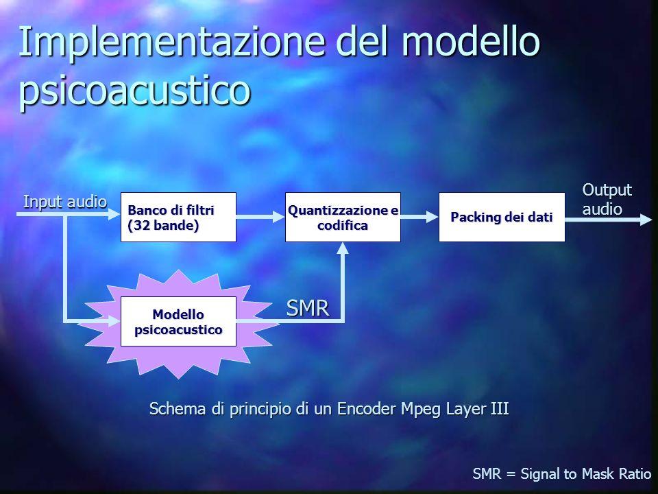 Implementazione del modello psicoacustico Banco di filtri (32 bande) Quantizzazione e codifica Modellopsicoacustico Packing dei dati Input audio SMR SMR = Signal to Mask Ratio Schema di principio di un Encoder Mpeg Layer III Outputaudio