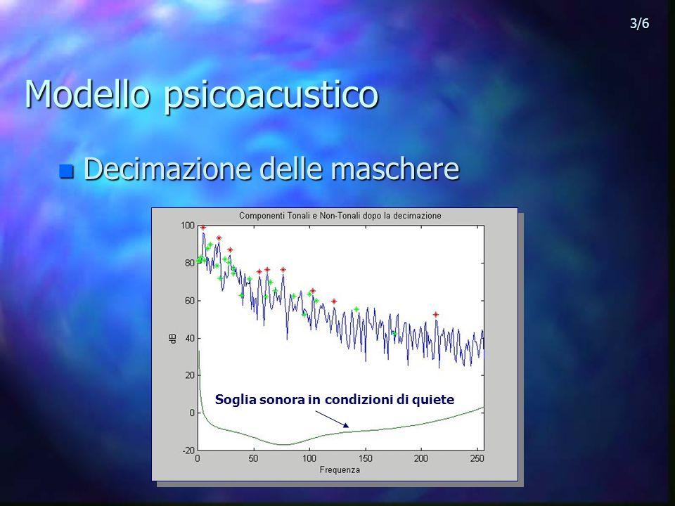 Modello psicoacustico n Decimazione delle maschere Soglia sonora in condizioni di quiete 3/6