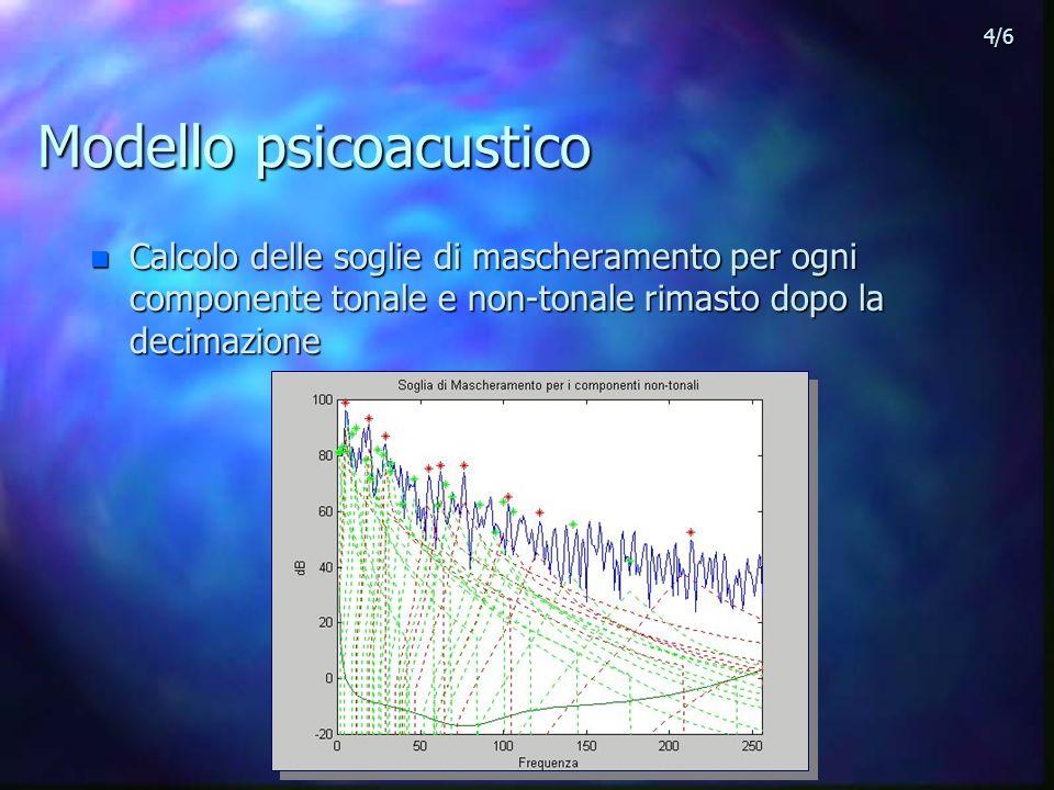 Modello psicoacustico n Calcolo delle soglie di mascheramento per ogni componente tonale e non-tonale rimasto dopo la decimazione 4/6