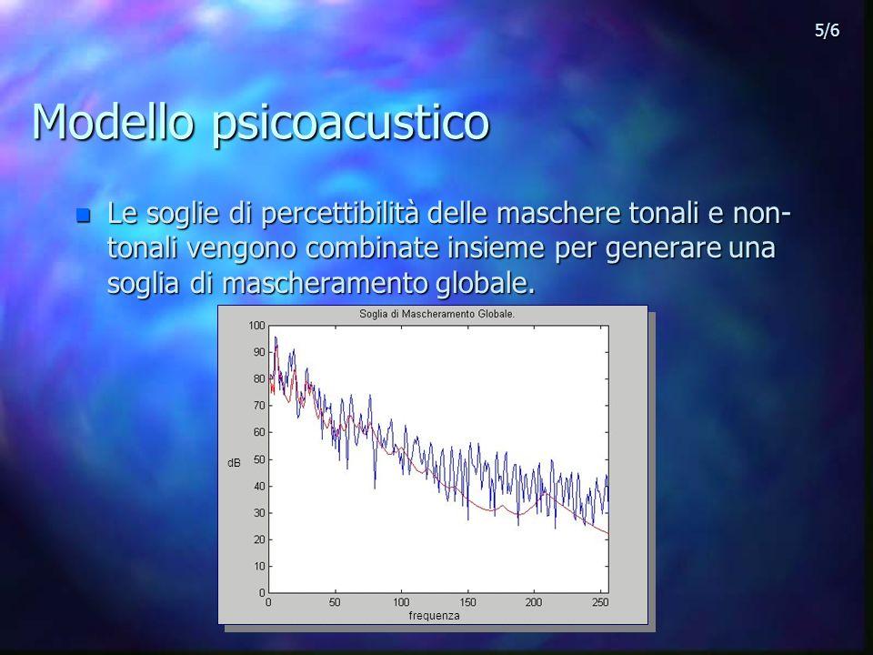 Modello psicoacustico n Le soglie di percettibilità delle maschere tonali e non- tonali vengono combinate insieme per generare una soglia di mascheramento globale.