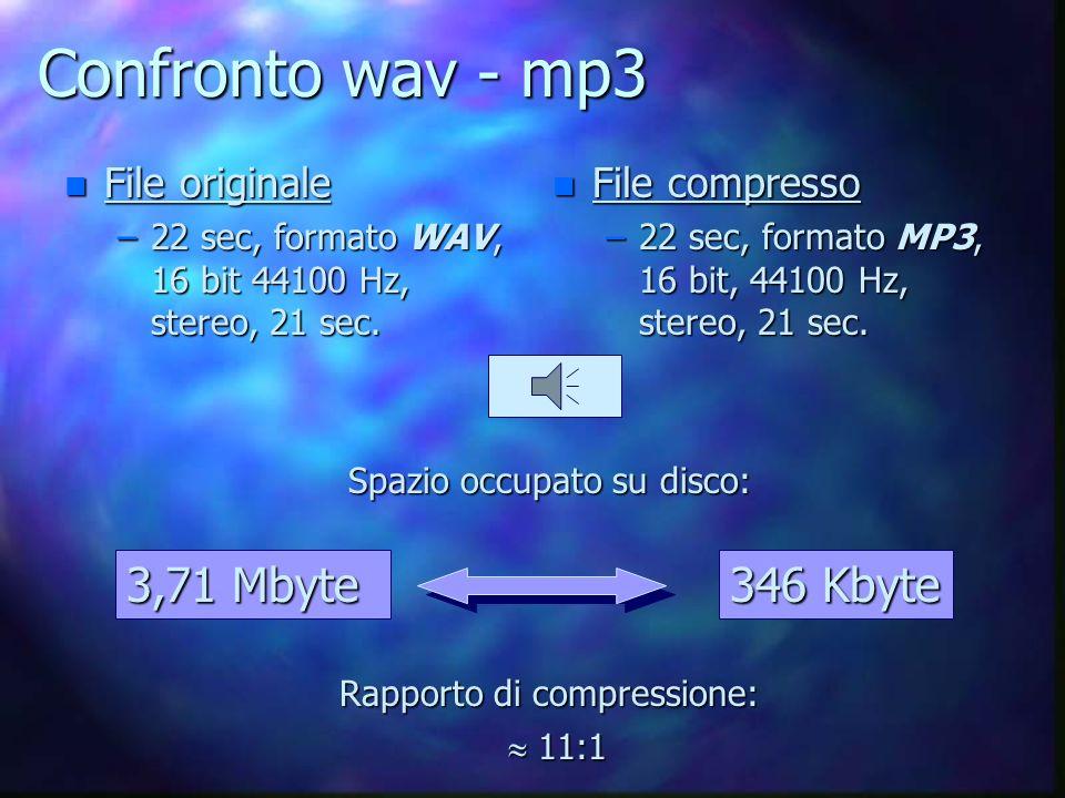 3,71 Mbyte Confronto wav - mp3 n File originale –22 sec, formato WAV, 16 bit 44100 Hz, stereo, 21 sec.