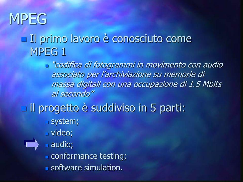 MPEG n Il primo lavoro è conosciuto come MPEG 1 n codifica di fotogrammi in movimento con audio associato per larchiviazione su memorie di massa digitali con una occupazione di 1.5 Mbits al secondo n il progetto è suddiviso in 5 parti: n system; n video; n audio; n conformance testing; n software simulation.