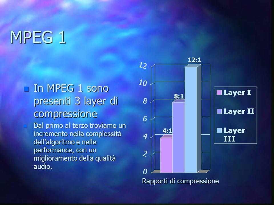 MPEG 1 n In MPEG 1 sono presenti 3 layer di compressione n Dal primo al terzo troviamo un incremento nella complessità dellalgoritmo e nelle performance, con un miglioramento della qualità audio.