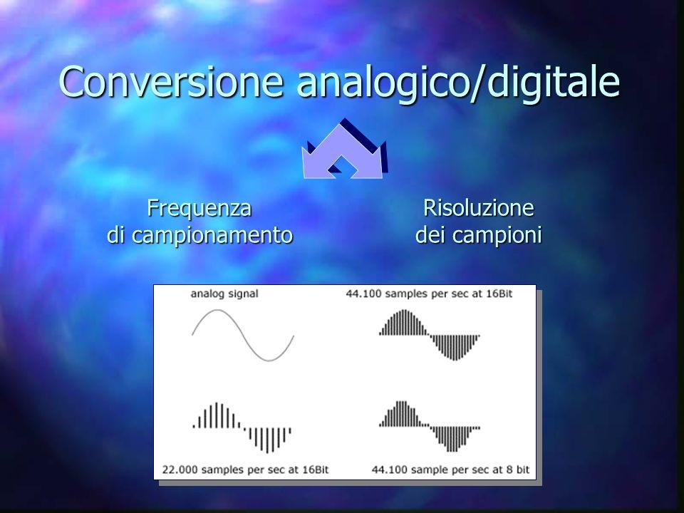 Conversione analogico/digitale Frequenza di campionamento Risoluzione dei campioni