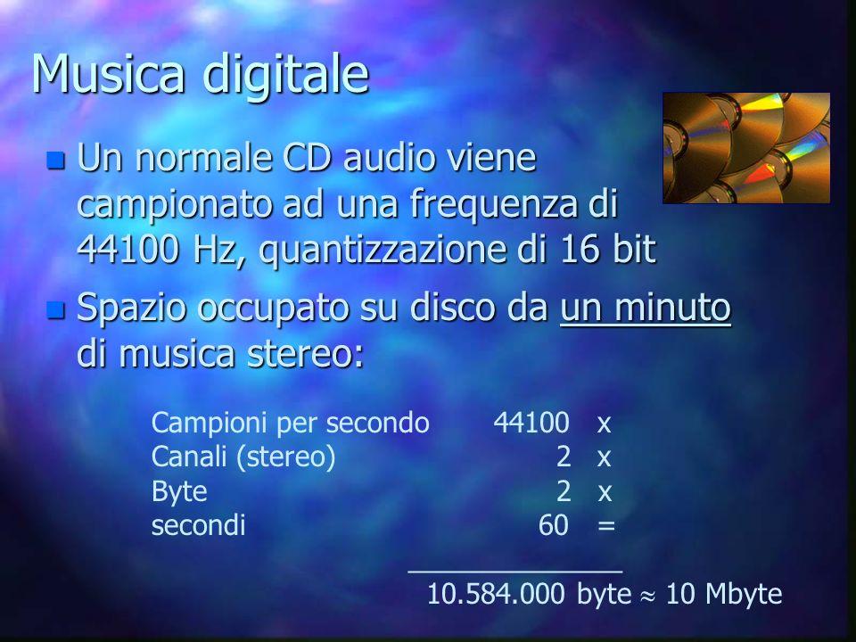 Musica digitale n Un normale CD audio viene campionato ad una frequenza di 44100 Hz, quantizzazione di 16 bit Campioni per secondo44100 x Canali (stereo) 2 x Byte 2 x secondi 60 = ______________ 10.584.000 byte 10 Mbyte n Spazio occupato su disco da un minuto di musica stereo: