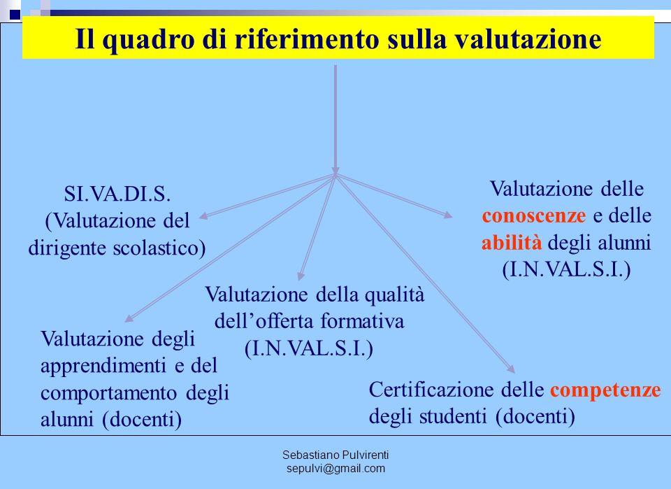 Sebastiano Pulvirenti sepulvi@gmail.com Il quadro di riferimento sulla valutazione SI.VA.DI.S. (Valutazione del dirigente scolastico) Valutazione degl