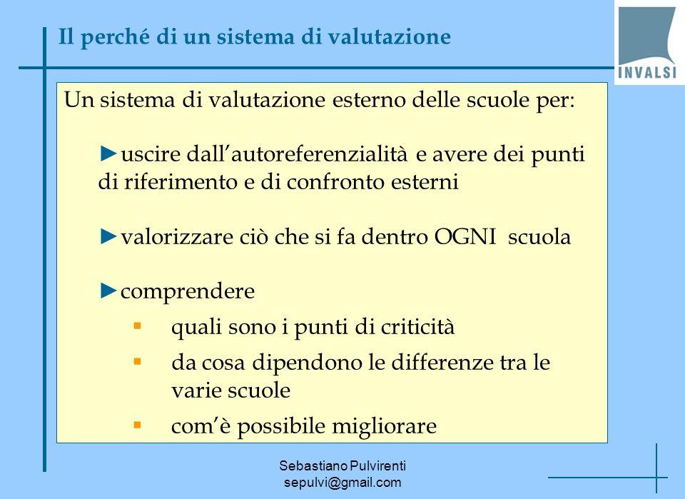 Sebastiano Pulvirenti sepulvi@gmail.com Il perché di un sistema di valutazione Un sistema di valutazione esterno delle scuole per: uscire dallautorefe