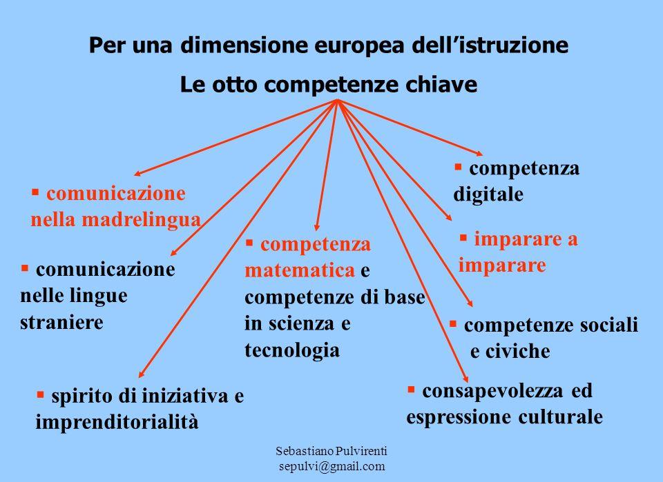 Sebastiano Pulvirenti sepulvi@gmail.com Didattica in dimensione europea Orientare la didattica in modo da sviluppare conoscenze, abilità e competenze di tipo strumentale e metodologico