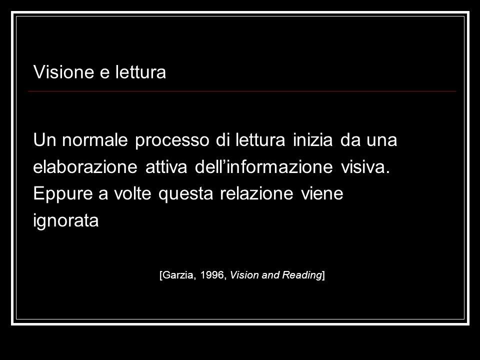 Visione binoculare Diplopia instabile Diplopia stabile Visione monoculare Migliora la lettura Interferenza sulla letturaNon disturba la lettura 2.
