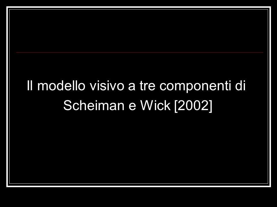 Modello visivo a tre componenti 1.Area dellintegrità visiva (acuità visiva, stato refrattivo) 2.