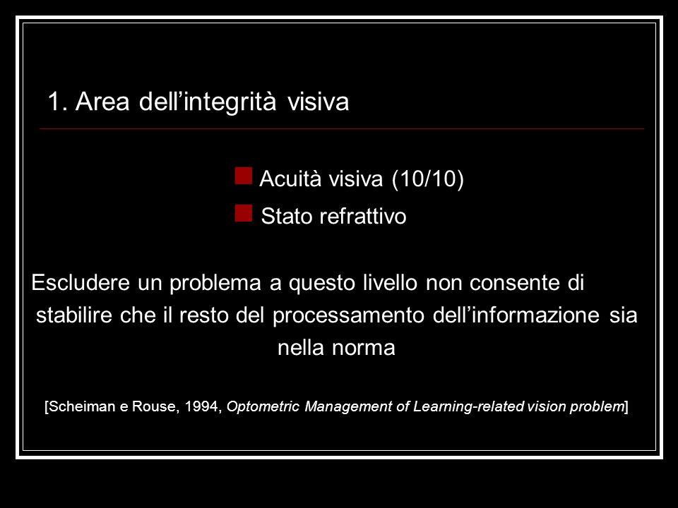 Visione singola Percezione della profondità Incremento del campo visivo (30% circa) Leggero aumento dellacuità visiva Aumento della sensibilità al contrasto (40%circa) Funzione