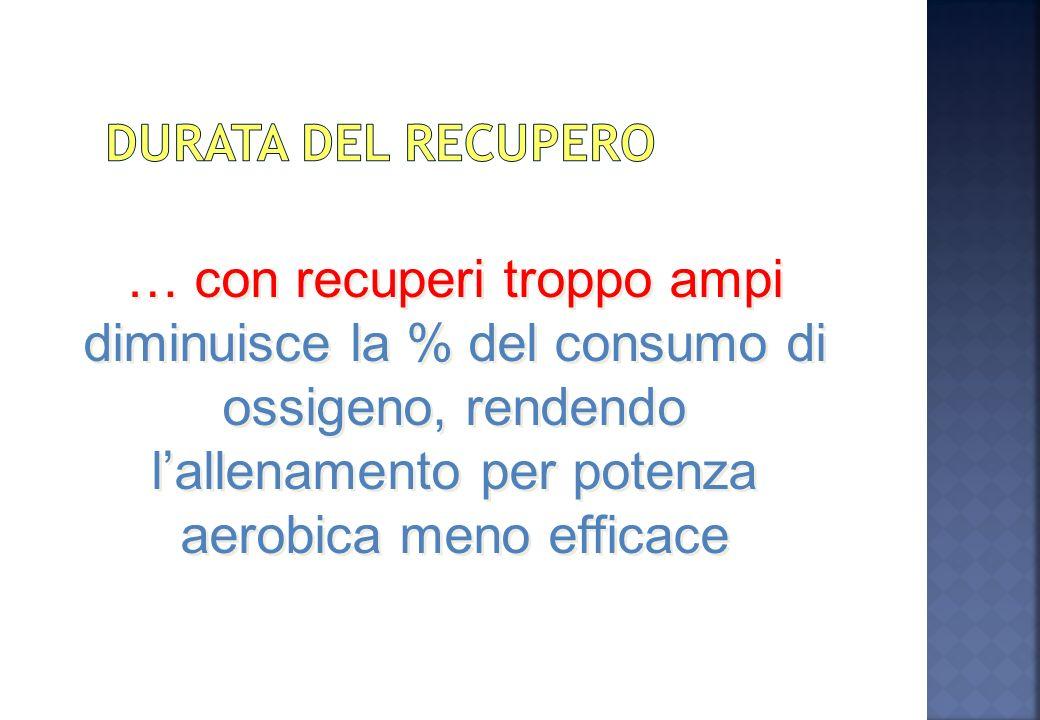 ...a velocità superiori al 110% della VAM si sfocia nel lavoro anaerobico, venendo meno lo sviluppo della potenza aerobica