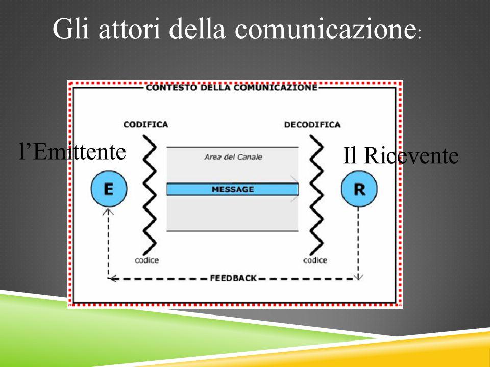 Perche una comunicazione sia efficace bisogna tener conto anche delle