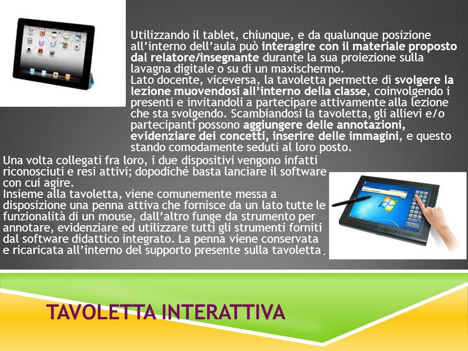 TAVOLETTA INTERATTIVA Utilizzando il tablet, chiunque, e da qualunque posizione allinterno dellaula può interagire con il materiale proposto dal relat