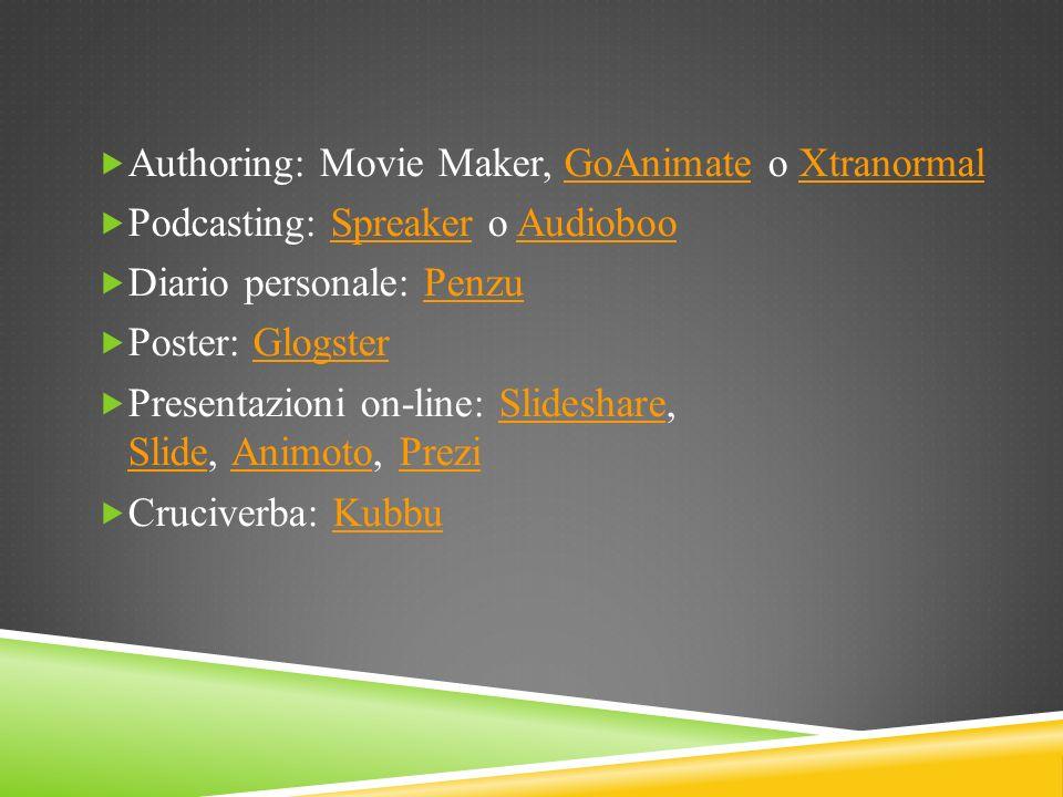 Authoring: Movie Maker, GoAnimate o Xtranormal GoAnimateXtranormal Podcasting: Spreaker o AudiobooSpreakerAudioboo Diario personale: PenzuPenzu Poster