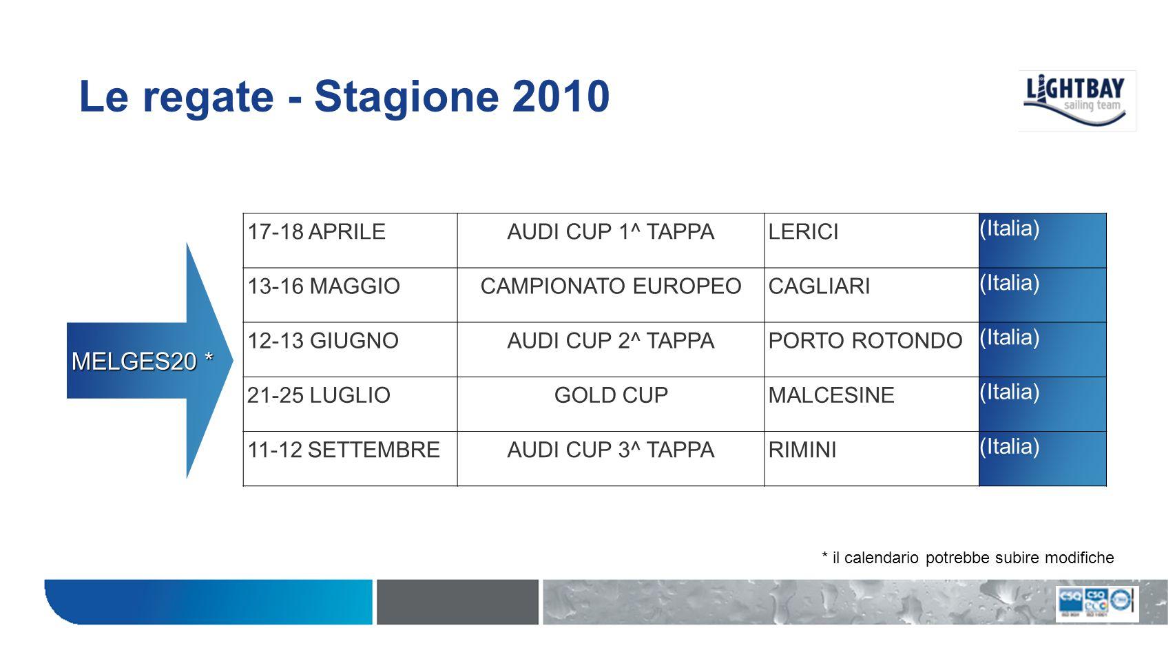 Le regate - Stagione 2010 17-18 APRILEAUDI CUP 1^ TAPPALERICI (Italia) 13-16 MAGGIOCAMPIONATO EUROPEOCAGLIARI (Italia) 12-13 GIUGNOAUDI CUP 2^ TAPPAPO