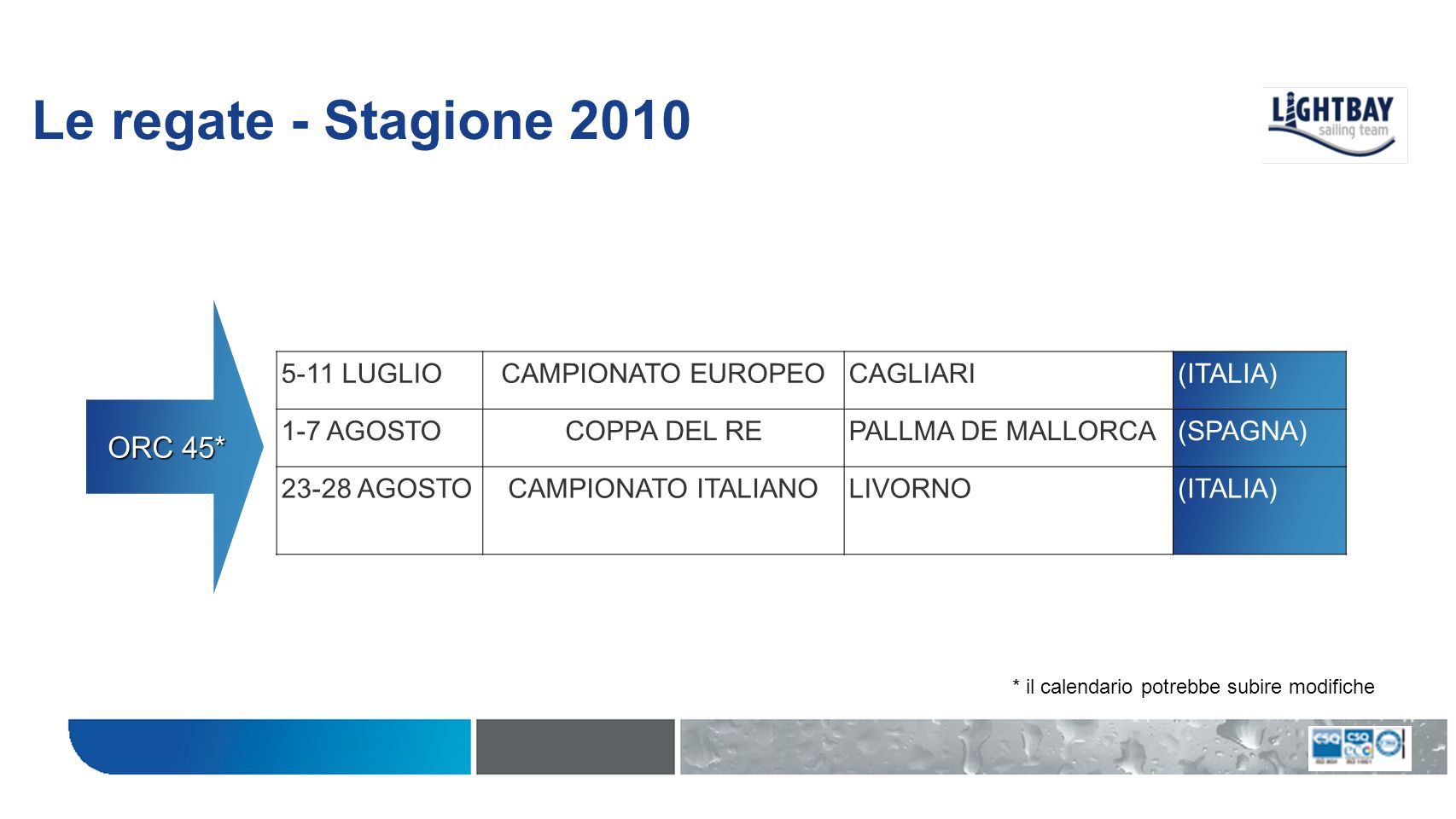 Le regate - Stagione 2010 5-11 LUGLIOCAMPIONATO EUROPEOCAGLIARI(ITALIA) 1-7 AGOSTOCOPPA DEL REPALLMA DE MALLORCA(SPAGNA) 23-28 AGOSTOCAMPIONATO ITALIA