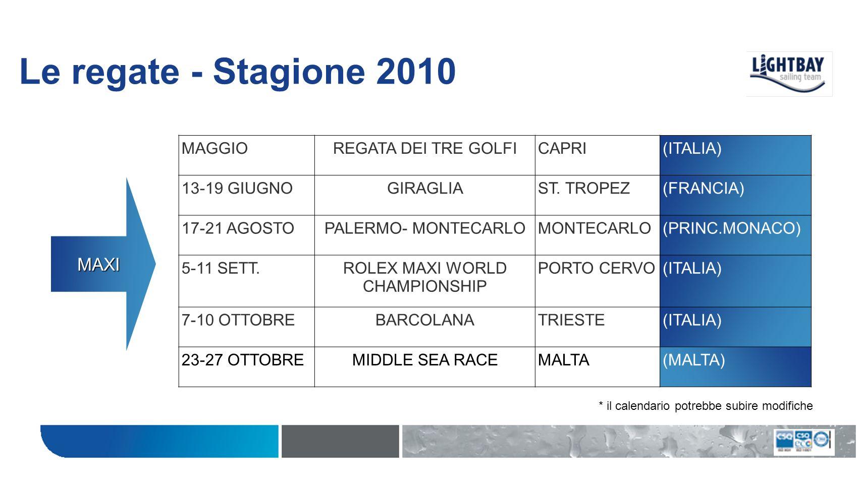 Le regate - Stagione 2010 MAGGIOREGATA DEI TRE GOLFICAPRI(ITALIA) 13-19 GIUGNOGIRAGLIAST. TROPEZ(FRANCIA) 17-21 AGOSTOPALERMO- MONTECARLOMONTECARLO(PR