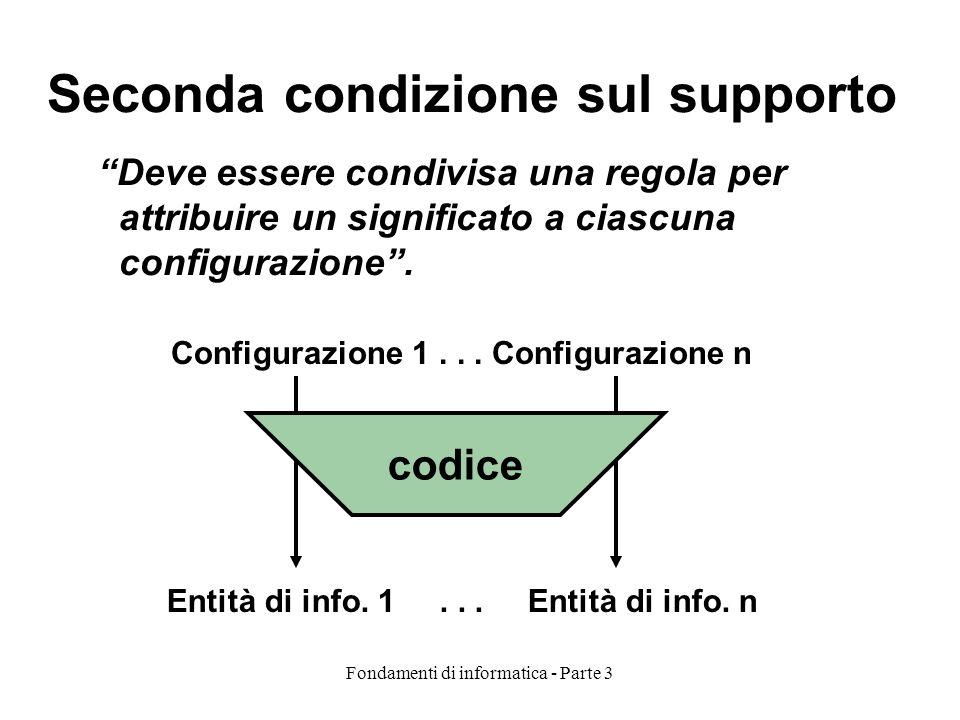 Fondamenti di informatica - Parte 3 Seconda condizione sul supporto Deve essere condivisa una regola per attribuire un significato a ciascuna configur