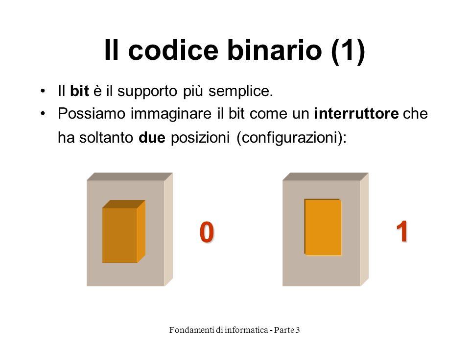 Fondamenti di informatica - Parte 3 Il codice binario (1) Il bit è il supporto più semplice. Possiamo immaginare il bit come un interruttore che ha so