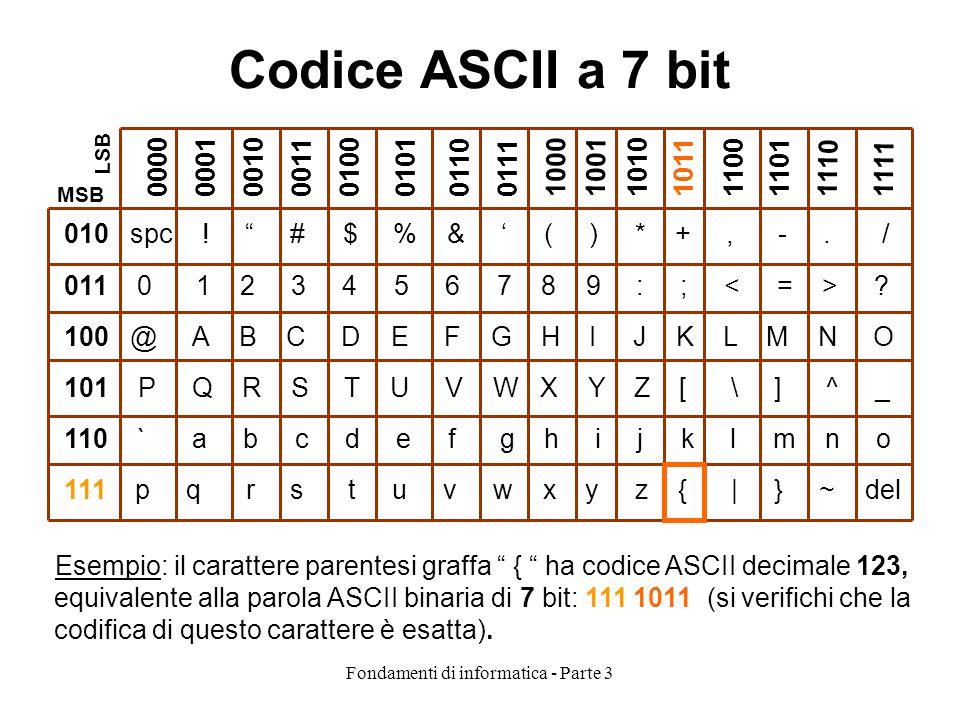 Fondamenti di informatica - Parte 3 Codice ASCII a 7 bit Esempio: il carattere parentesi graffa { ha codice ASCII decimale 123, equivalente alla parola ASCII binaria di 7 bit: 111 1011 (si verifichi che la codifica di questo carattere è esatta).