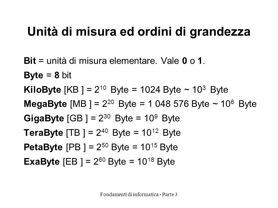 Fondamenti di informatica - Parte 3 Unità di misura ed ordini di grandezza Bit = unità di misura elementare. Vale 0 o 1. Byte = 8 bit KiloByte [KB ] =