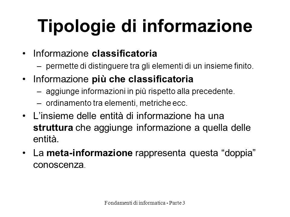 Fondamenti di informatica - Parte 3 Tipologie di informazione Informazione classificatoria –permette di distinguere tra gli elementi di un insieme finito.