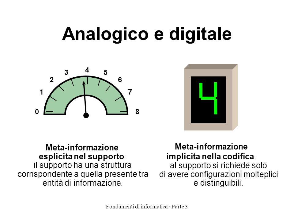 Fondamenti di informatica - Parte 3 Analogico e digitale Meta-informazione implicita nella codifica: al supporto si richiede solo di avere configurazioni molteplici e distinguibili.