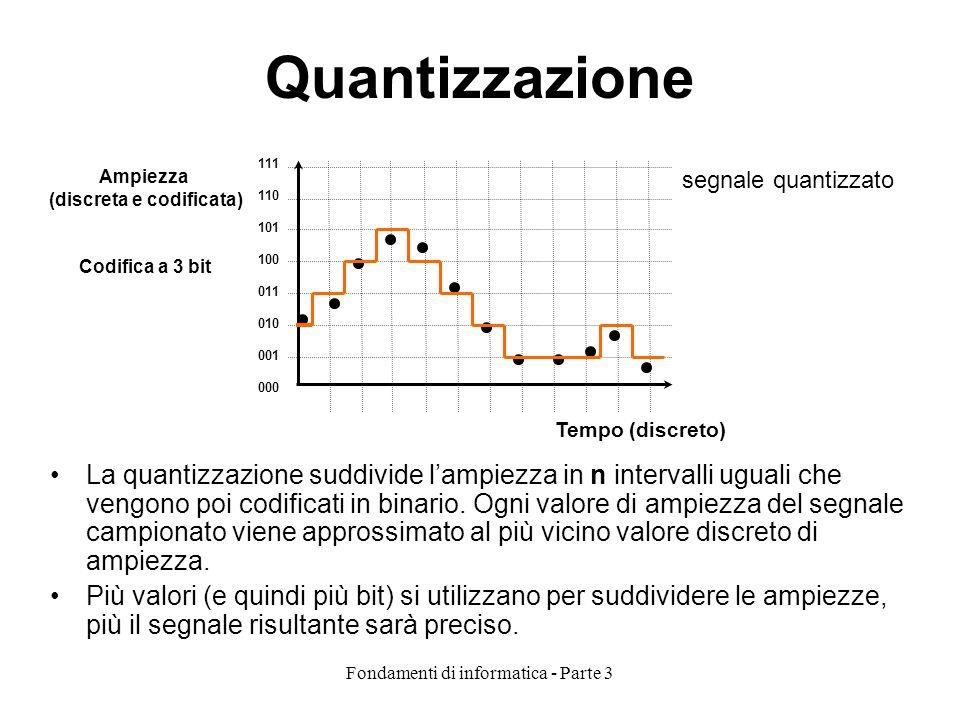 Fondamenti di informatica - Parte 3 Quantizzazione segnale quantizzato Tempo (discreto) Ampiezza (discreta e codificata) Codifica a 3 bit 000 001 010