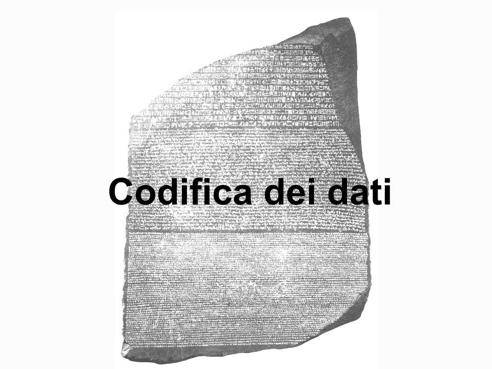 Fondamenti di informatica - Parte 3 Codifica dei dati