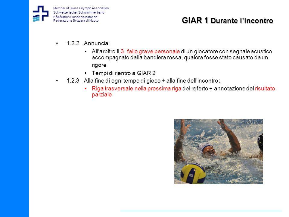 Member of Swiss Olympic Association Schweizerischer Schwimmverband Fédération Suisse de natation Federazione Svizzera di Nuoto GIAR 1 Durante lincontro 1.2.2Annuncia: Allarbitro il 3.