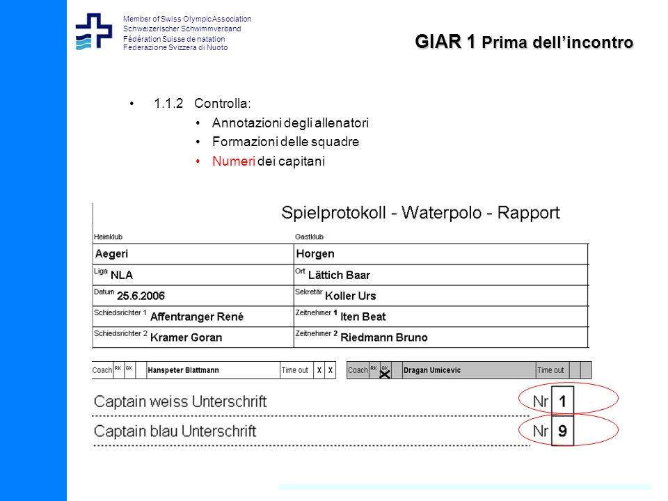 Member of Swiss Olympic Association Schweizerischer Schwimmverband Fédération Suisse de natation Federazione Svizzera di Nuoto GIAR 1 Prima dellincontro 1.1.2Controlla: Annotazioni degli allenatori Formazioni delle squadre Numeri dei capitani