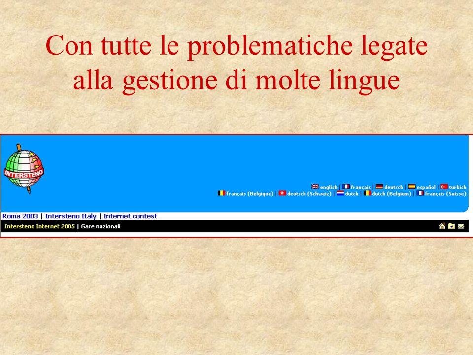 Luscita dalla staticità Lorganizzazione pensata nel 1954 non è sostanzialmente variata, nonostante varie spinte principalmente da parte Italiana sin dal 1995 Mondiale o internazionale.