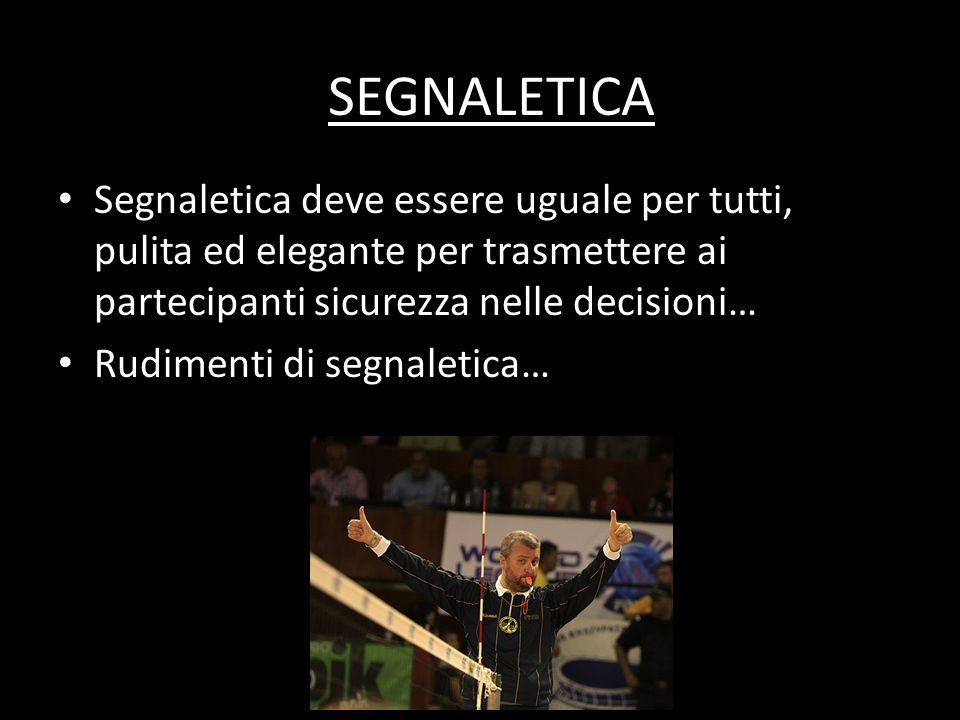 SEGNALETICA Segnaletica deve essere uguale per tutti, pulita ed elegante per trasmettere ai partecipanti sicurezza nelle decisioni… Rudimenti di segna