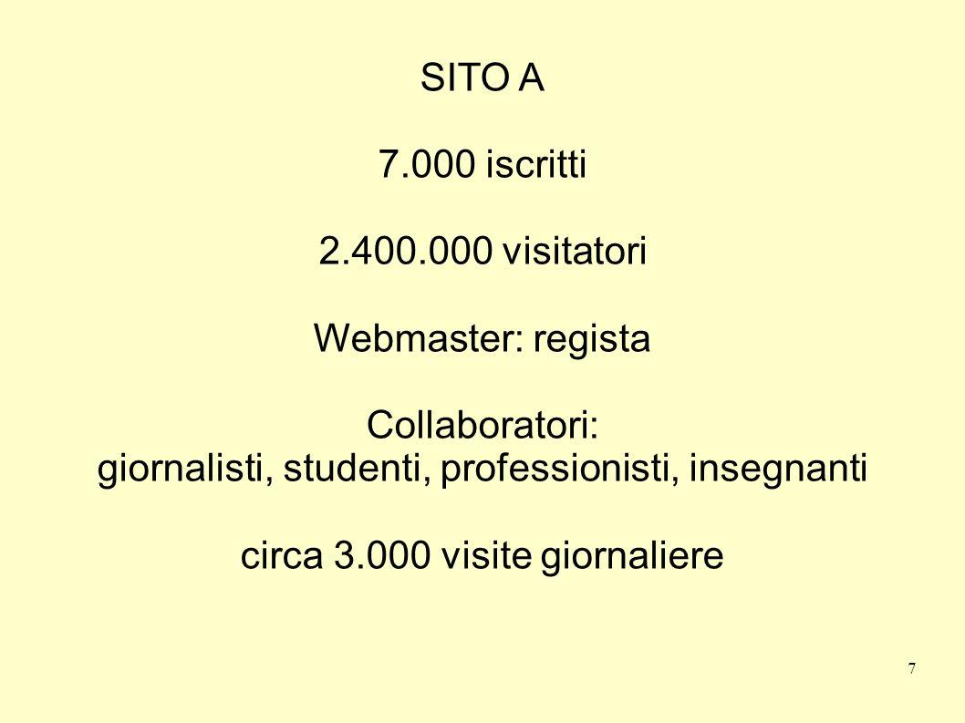7 SITO A 7.000 iscritti 2.400.000 visitatori Webmaster: regista Collaboratori: giornalisti, studenti, professionisti, insegnanti circa 3.000 visite gi