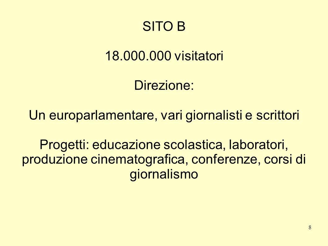 8 SITO B 18.000.000 visitatori Direzione: Un europarlamentare, vari giornalisti e scrittori Progetti: educazione scolastica, laboratori, produzione ci