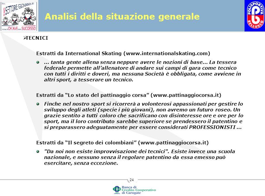 24 Analisi della situazione generale TECNICI Estratti da International Skating (www.internationalskating.com)...