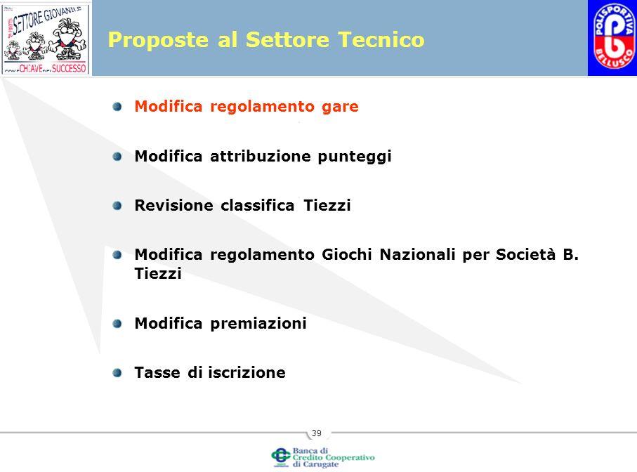 39 Proposte al Settore Tecnico Modifica regolamento gare Modifica attribuzione punteggi Revisione classifica Tiezzi Modifica regolamento Giochi Nazionali per Società B.