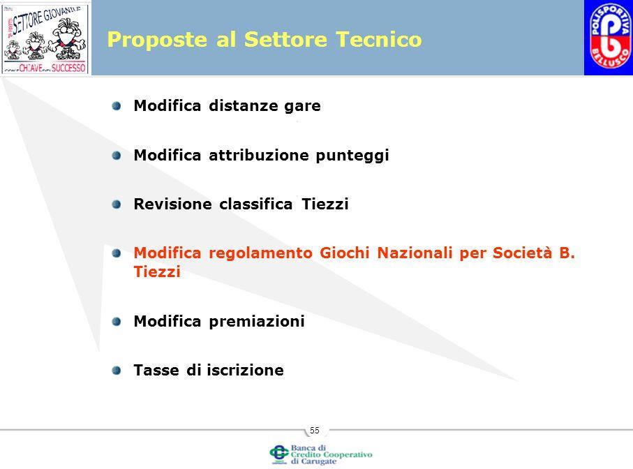 55 Proposte al Settore Tecnico Modifica distanze gare Modifica attribuzione punteggi Revisione classifica Tiezzi Modifica regolamento Giochi Nazionali per Società B.