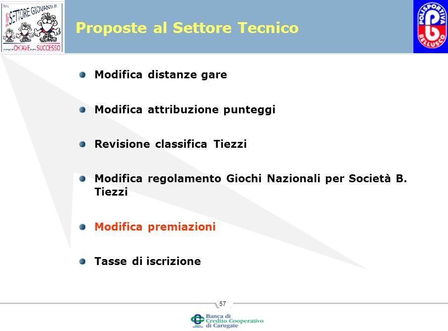 57 Proposte al Settore Tecnico Modifica distanze gare Modifica attribuzione punteggi Revisione classifica Tiezzi Modifica regolamento Giochi Nazionali per Società B.