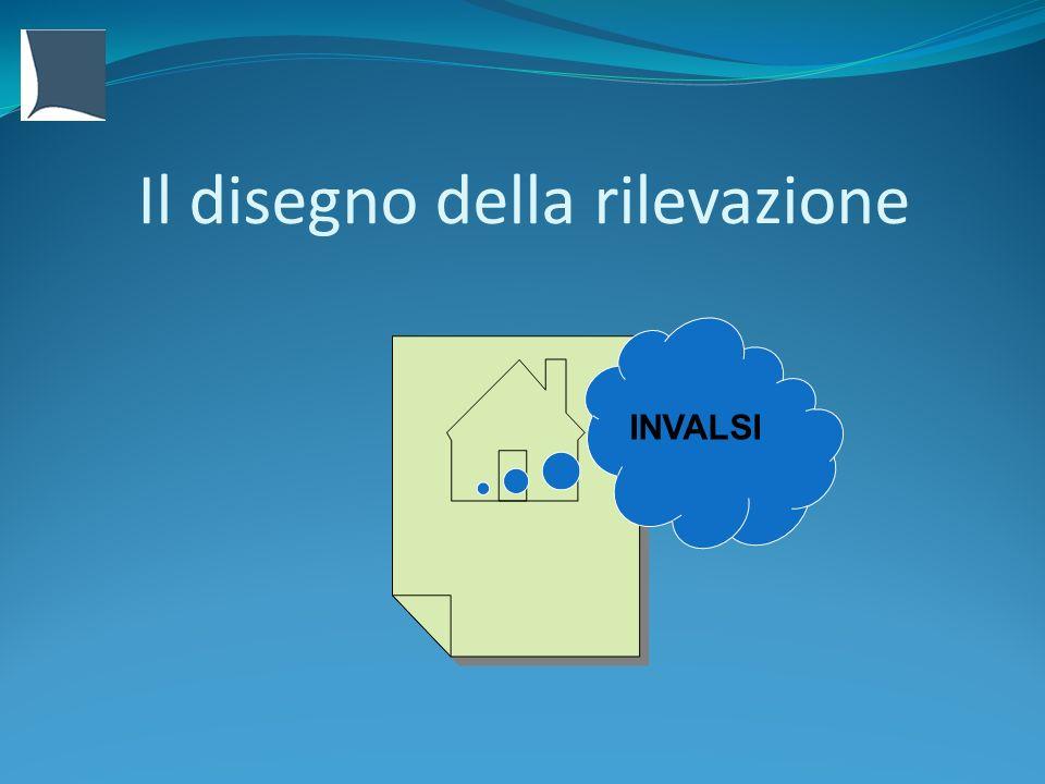 Il disegno della rilevazione INVALSI