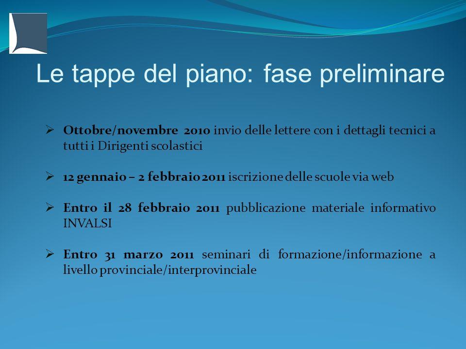 Le tappe del piano: fase preliminare Ottobre/novembre 2010 invio delle lettere con i dettagli tecnici a tutti i Dirigenti scolastici 12 gennaio – 2 fe