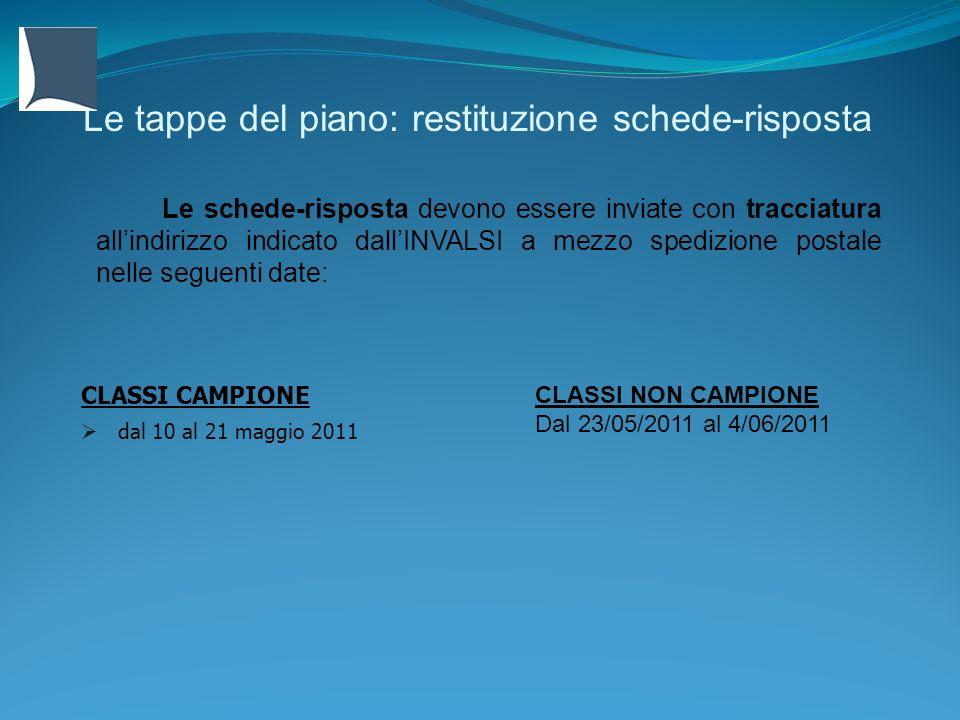 Le tappe del piano: restituzione schede-risposta CLASSI CAMPIONE dal 10 al 21 maggio 2011 Le schede-risposta devono essere inviate con tracciatura all