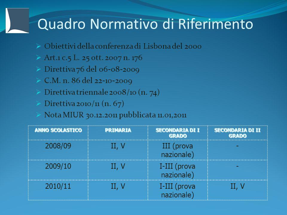 Quadro Normativo di Riferimento Obiettivi della conferenza di Lisbona del 2000 Art.1 c.5 L. 25 ott. 2007 n. 176 Direttiva 76 del 06-08-2009 C.M. n. 86