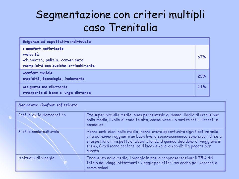 Segmentazione con criteri multipli caso Trenitalia Esigenze ed aspettative individuate comfort sofisticato velocità chiarezza, pulizia, convenienza se