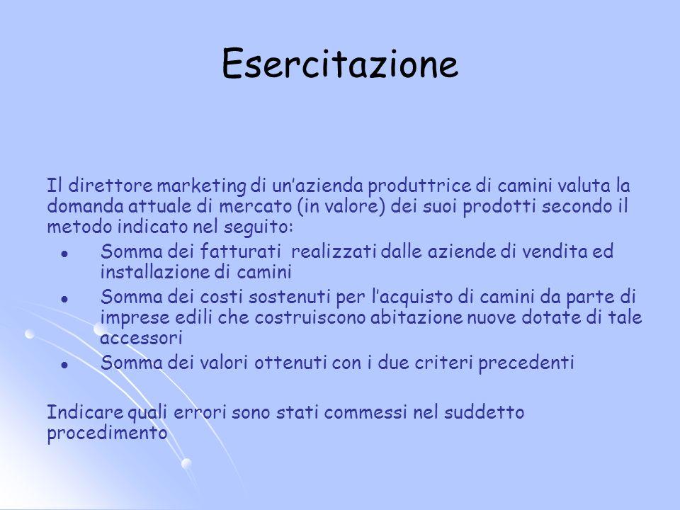 Esercitazione Il direttore marketing di unazienda produttrice di camini valuta la domanda attuale di mercato (in valore) dei suoi prodotti secondo il