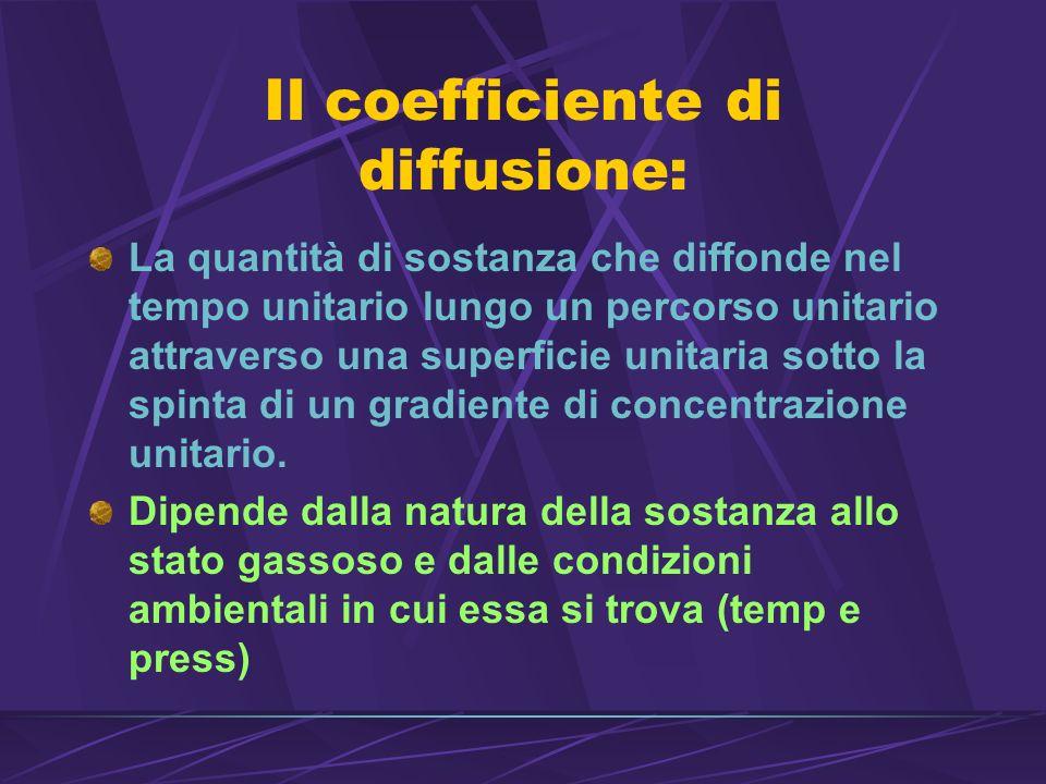 Il coefficiente di diffusione: La quantità di sostanza che diffonde nel tempo unitario lungo un percorso unitario attraverso una superficie unitaria sotto la spinta di un gradiente di concentrazione unitario.