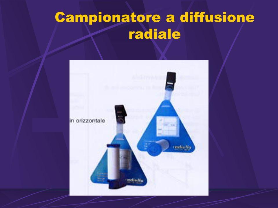 Campionatore a diffusione radiale