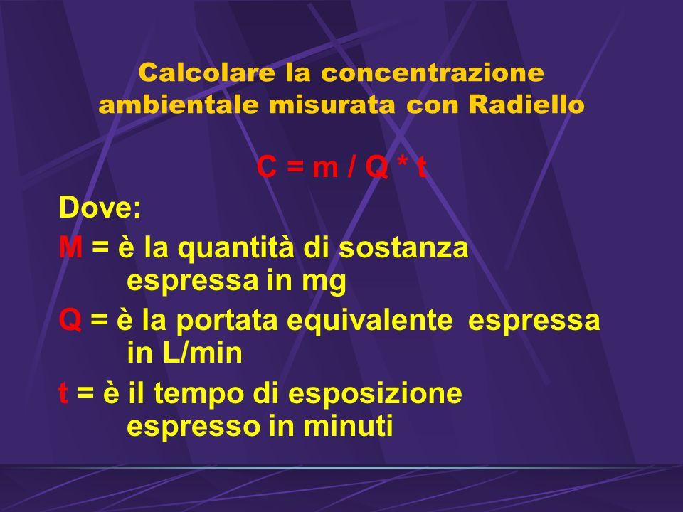 Calcolare la concentrazione ambientale misurata con Radiello C = m / Q * t Dove: M = è la quantità di sostanza espressa in mg Q = è la portata equivalente espressa in L/min t = è il tempo di esposizione espresso in minuti
